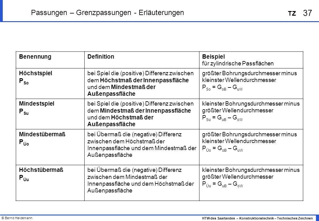 © Bernd Heidemann 37 HTW des Saarlandes – Konstruktionstechnik – Technisches Zeichnen TZ Passungen – Grenzpassungen - Erläuterungen BenennungDefinitio