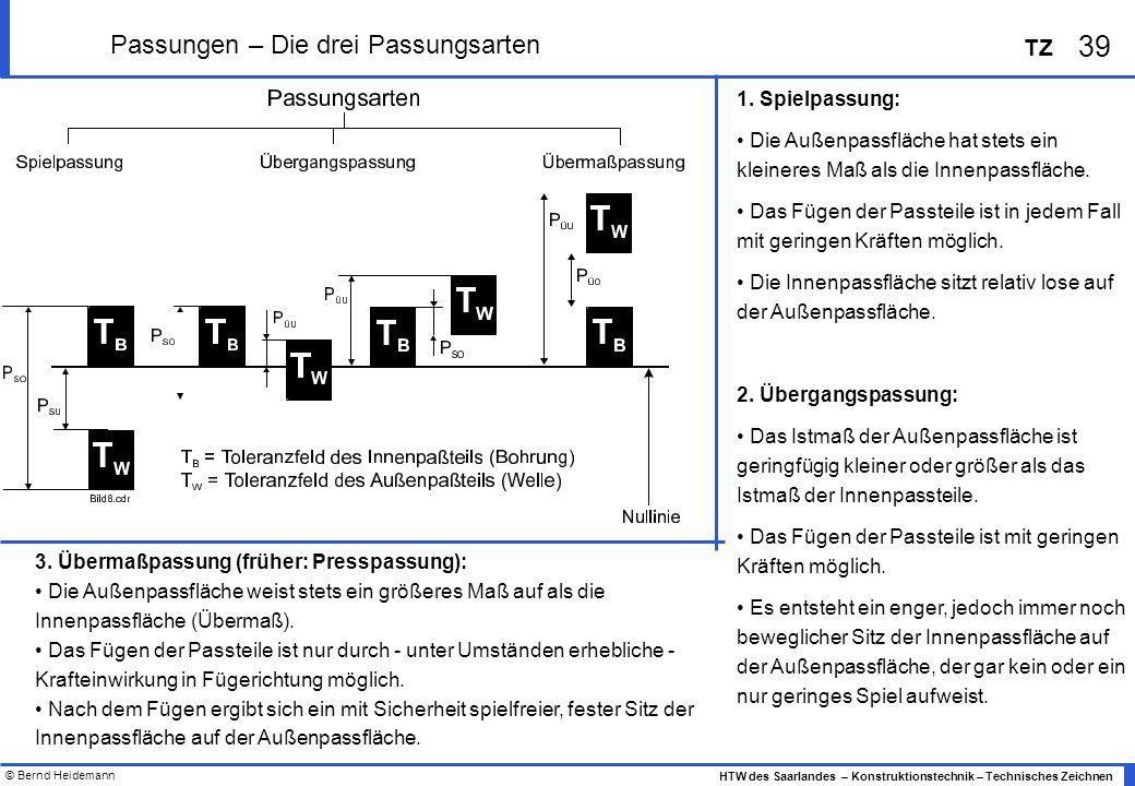 © Bernd Heidemann 39 HTW des Saarlandes – Konstruktionstechnik – Technisches Zeichnen TZ Passungen – Die drei Passungsarten 1. Spielpassung: Die Außen