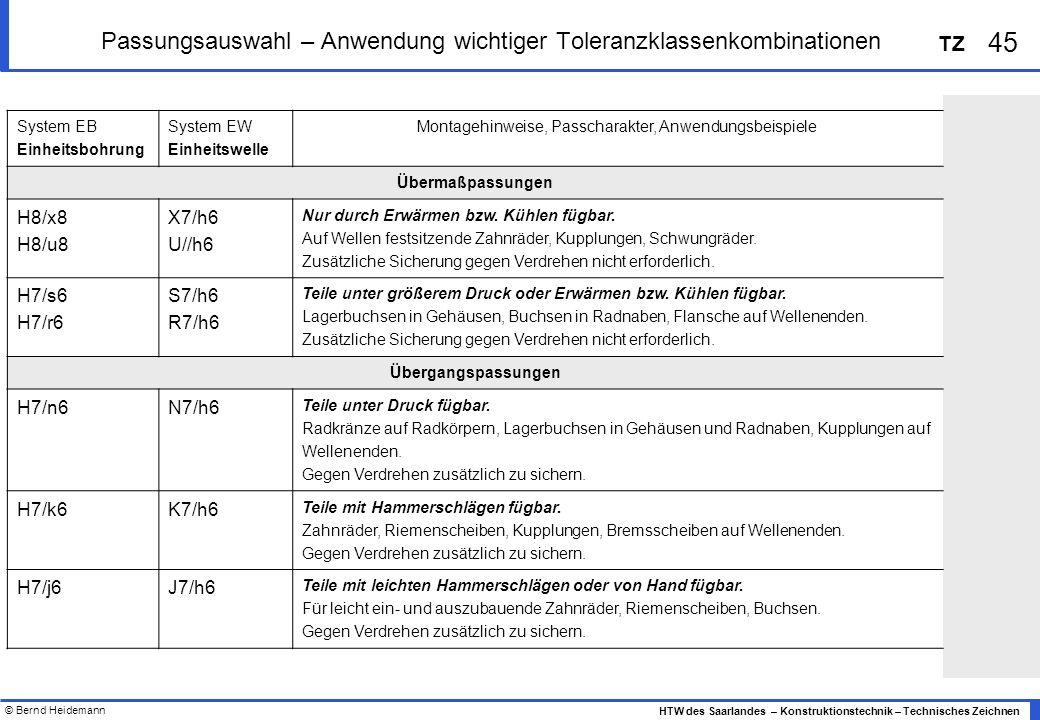© Bernd Heidemann 45 HTW des Saarlandes – Konstruktionstechnik – Technisches Zeichnen TZ Passungsauswahl – Anwendung wichtiger Toleranzklassenkombinat