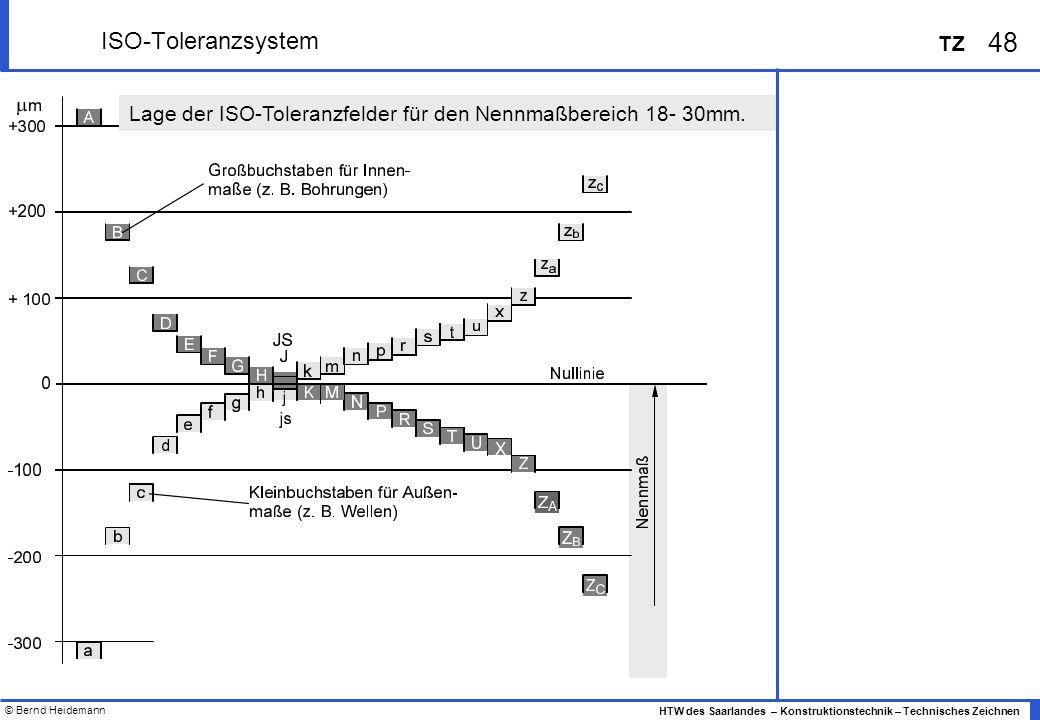 © Bernd Heidemann 48 HTW des Saarlandes – Konstruktionstechnik – Technisches Zeichnen TZ ISO-Toleranzsystem Lage der ISO-Toleranzfelder für den Nennmaßbereich 18- 30mm.