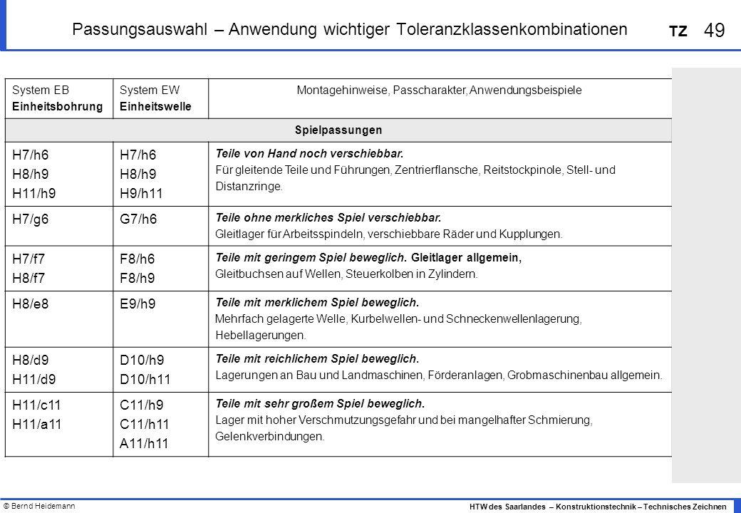 © Bernd Heidemann 49 HTW des Saarlandes – Konstruktionstechnik – Technisches Zeichnen TZ Passungsauswahl – Anwendung wichtiger Toleranzklassenkombinationen System EB Einheitsbohrung System EW Einheitswelle Montagehinweise, Passcharakter, Anwendungsbeispiele Spielpassungen H7/h6 H8/h9 H11/h9 H7/h6 H8/h9 H9/h11 Teile von Hand noch verschiebbar.
