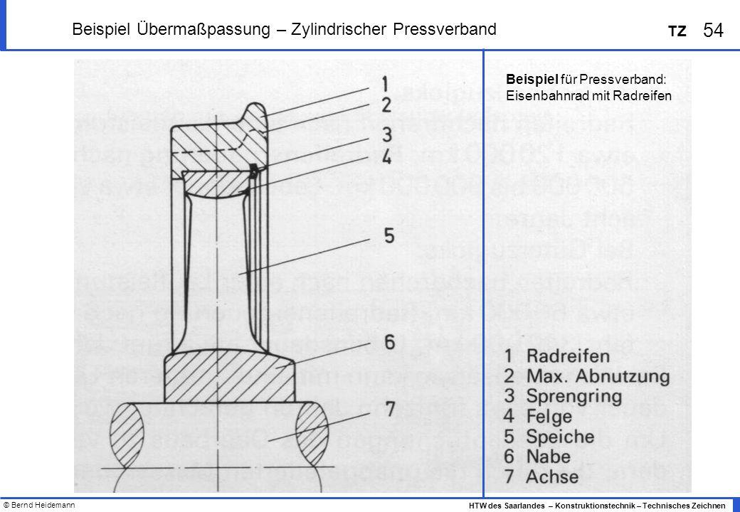 © Bernd Heidemann 54 HTW des Saarlandes – Konstruktionstechnik – Technisches Zeichnen TZ Beispiel Übermaßpassung – Zylindrischer Pressverband Beispiel für Pressverband: Eisenbahnrad mit Radreifen