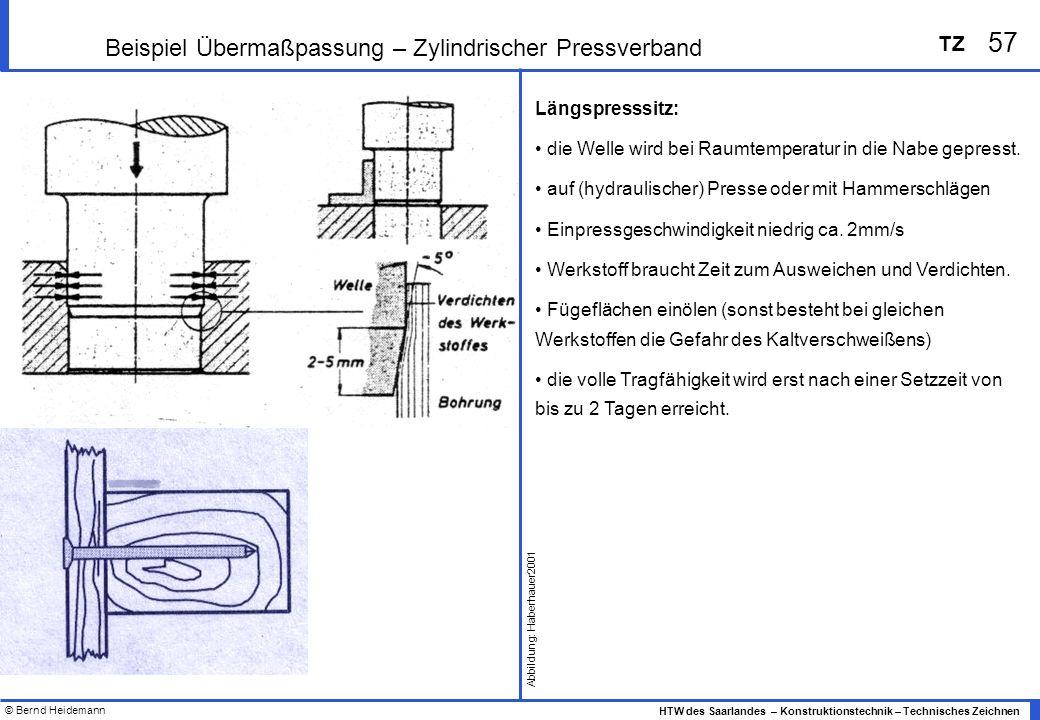 © Bernd Heidemann 57 HTW des Saarlandes – Konstruktionstechnik – Technisches Zeichnen TZ Beispiel Übermaßpassung – Zylindrischer Pressverband Längspresssitz: die Welle wird bei Raumtemperatur in die Nabe gepresst.