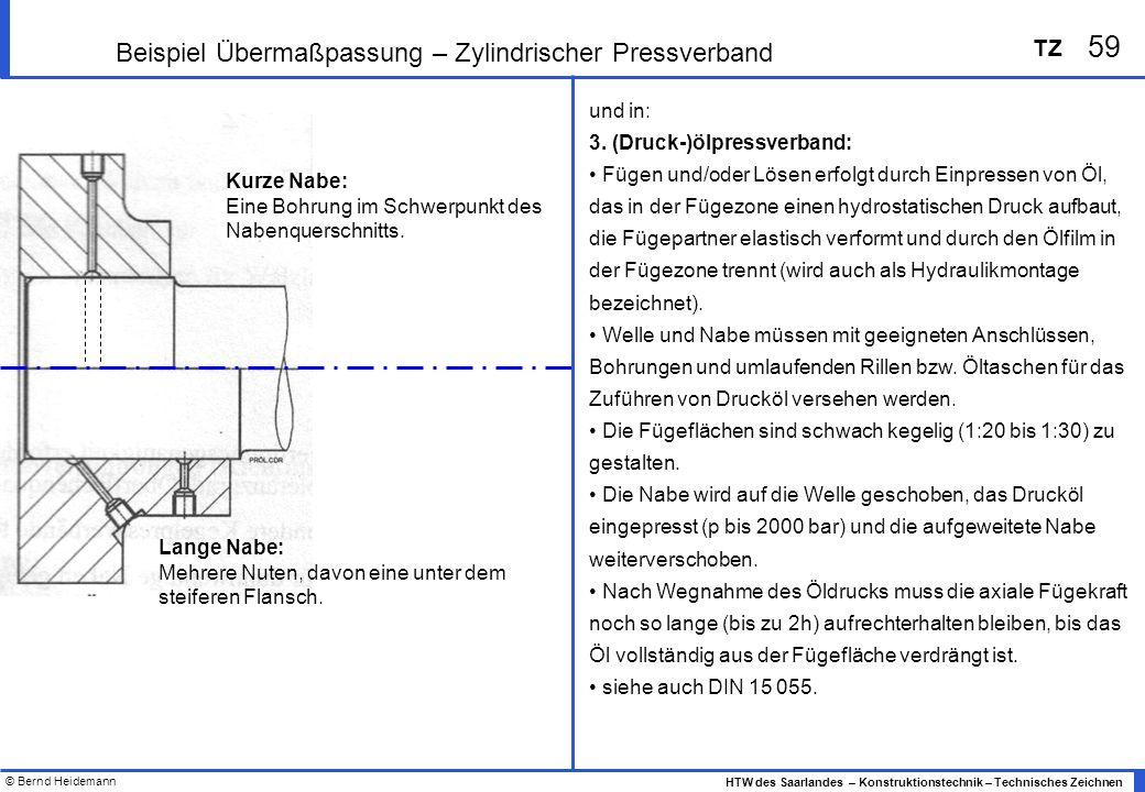 © Bernd Heidemann 59 HTW des Saarlandes – Konstruktionstechnik – Technisches Zeichnen TZ Beispiel Übermaßpassung – Zylindrischer Pressverband und in: 3.