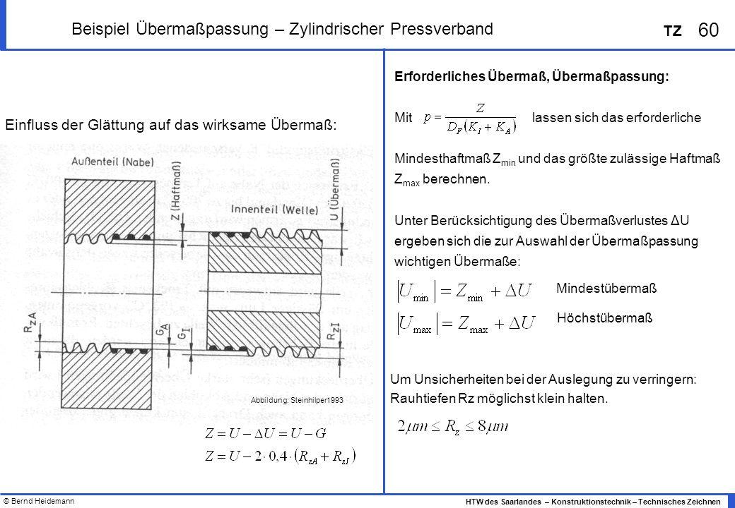 © Bernd Heidemann 60 HTW des Saarlandes – Konstruktionstechnik – Technisches Zeichnen TZ Beispiel Übermaßpassung – Zylindrischer Pressverband Erforder