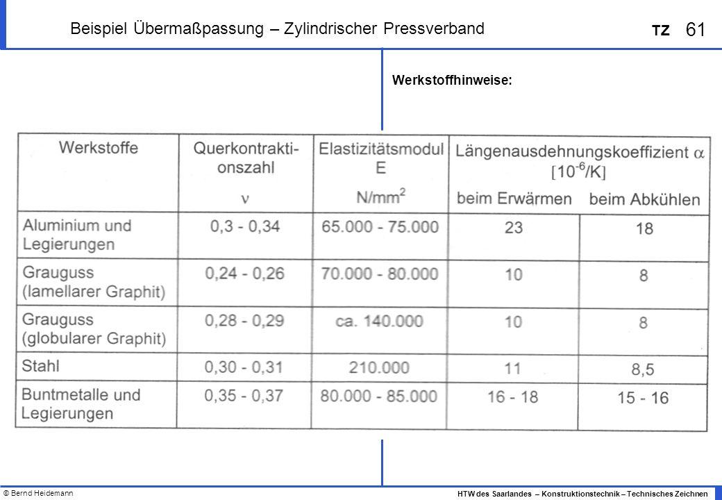 © Bernd Heidemann 61 HTW des Saarlandes – Konstruktionstechnik – Technisches Zeichnen TZ Beispiel Übermaßpassung – Zylindrischer Pressverband Werkstoffhinweise: