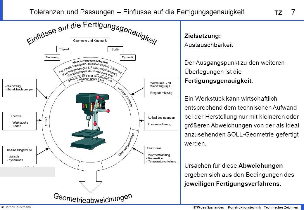 © Bernd Heidemann 7 HTW des Saarlandes – Konstruktionstechnik – Technisches Zeichnen TZ Toleranzen und Passungen – Einflüsse auf die Fertigungsgenauigkeit Zielsetzung: Austauschbarkeit Der Ausgangspunkt zu den weiteren Überlegungen ist die Fertigungsgenauigkeit.