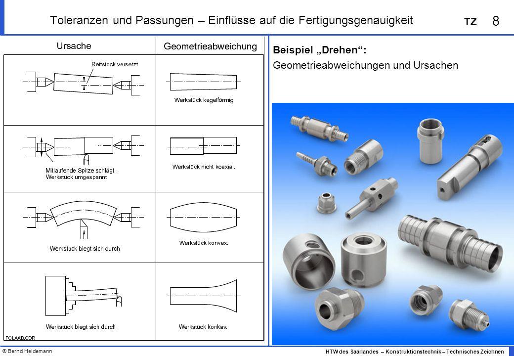 © Bernd Heidemann 8 HTW des Saarlandes – Konstruktionstechnik – Technisches Zeichnen TZ Toleranzen und Passungen – Einflüsse auf die Fertigungsgenauig