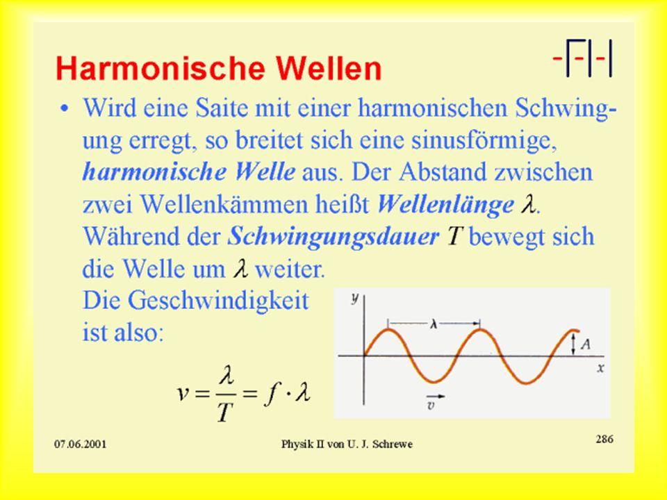 Harmonische Wellen