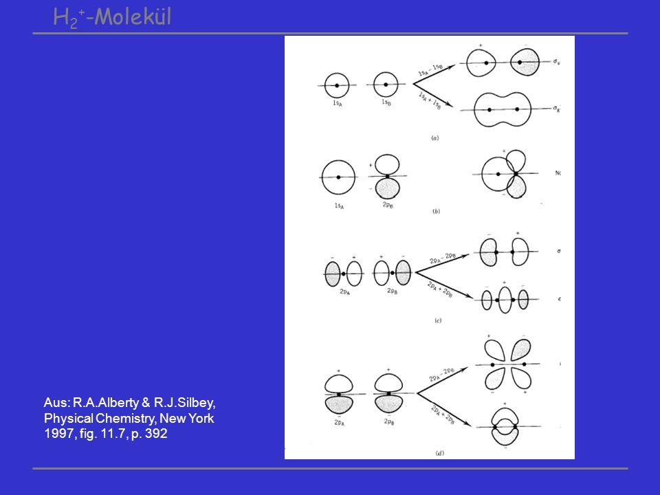 H 2 + -Molekül Aus: R.S.Berry, S.A.Rice & J.Ross, Physical Chemistry, New York 2000, fig.