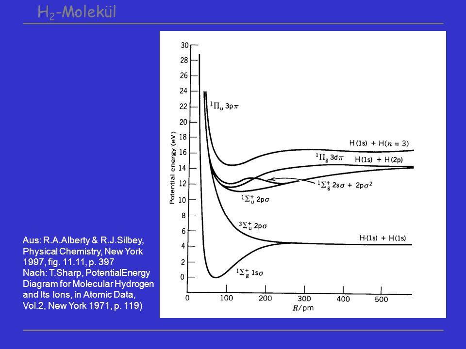 H 2 -Molekül Aus: R.S.Berry, S.A.Rice & J.Ross, Physical Chemistry, New York 2000, fig.