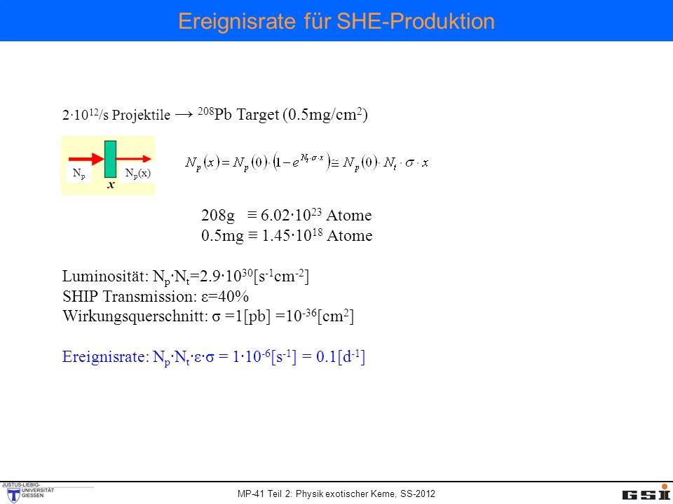 MP-41 Teil 2: Physik exotischer Kerne, SS-2012 Ereignisrate für SHE-Produktion 2·10 12 /s Projektile 208 Pb Target (0.5mg/cm 2 ) 208g 6.02·10 23 Atome 0.5mg 1.45·10 18 Atome Luminosität: N p ·N t =2.9·10 30 [s -1 cm -2 ] SHIP Transmission: ε=40% Wirkungsquerschnitt: σ =1[pb] =10 -36 [cm 2 ] Ereignisrate: N p ·N t ·ε·σ = 1·10 -6 [s -1 ] = 0.1[d -1 ] NpNp N p (x)