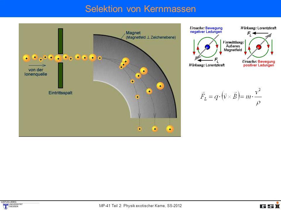 MP-41 Teil 2: Physik exotischer Kerne, SS-2012 Selektion von Kernmassen