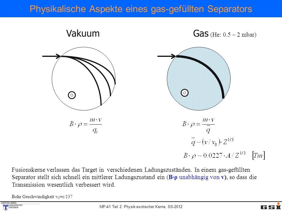MP-41 Teil 2: Physik exotischer Kerne, SS-2012 Physikalische Aspekte eines gas-gefüllten Separators VakuumGas (He: 0.5 – 2 mbar) Fusionskerne verlassen das Target in verschiedenen Ladungszuständen.
