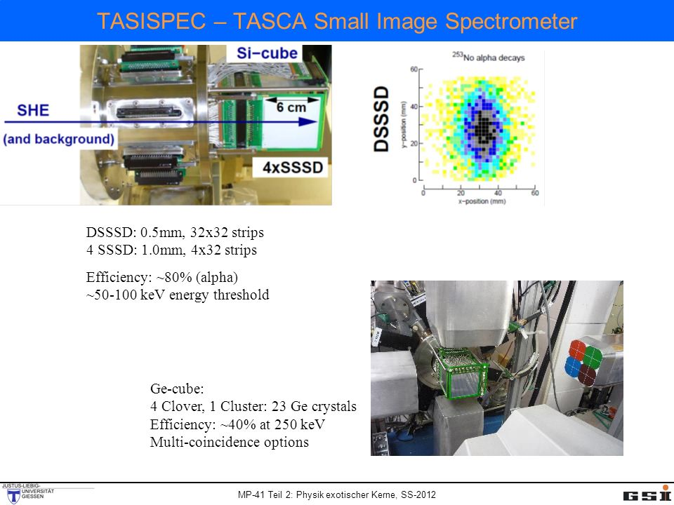 MP-41 Teil 2: Physik exotischer Kerne, SS-2012 TASISPEC – TASCA Small Image Spectrometer DSSSD: 0.5mm, 32x32 strips 4 SSSD: 1.0mm, 4x32 strips Efficie