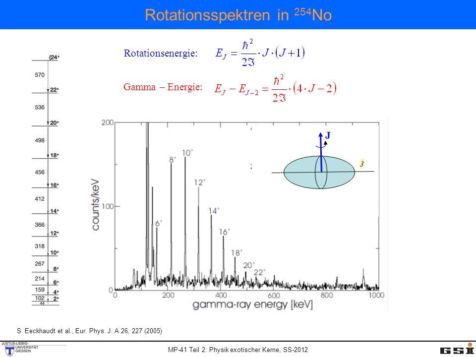 Rotationsspektren in 254 No S.Eeckhaudt et al., Eur.