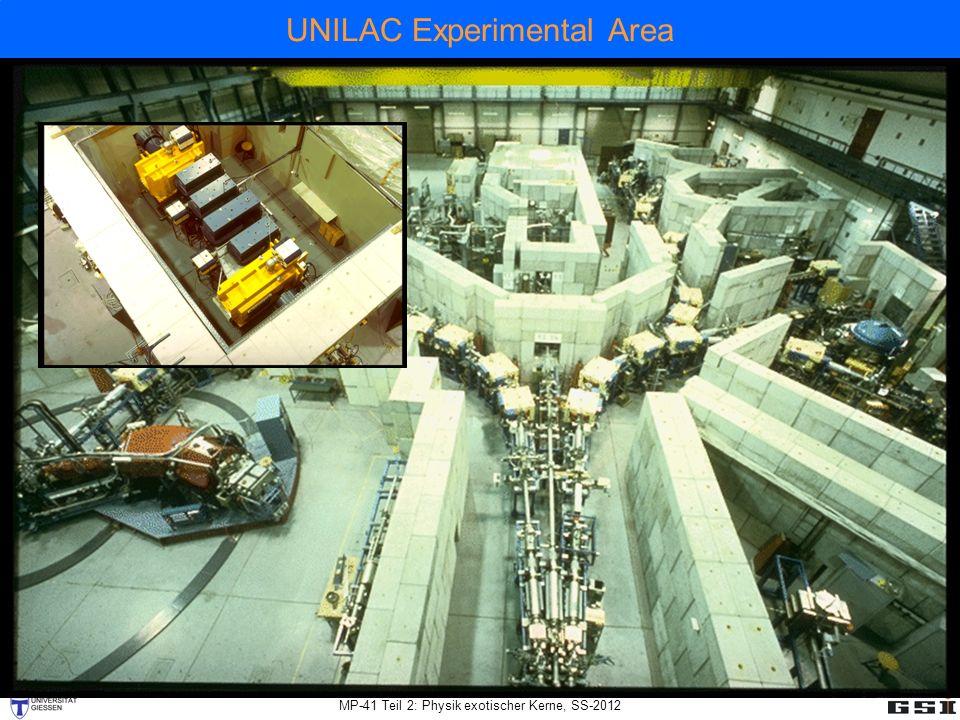 MP-41 Teil 2: Physik exotischer Kerne, SS-2012 UNILAC Experimental Area