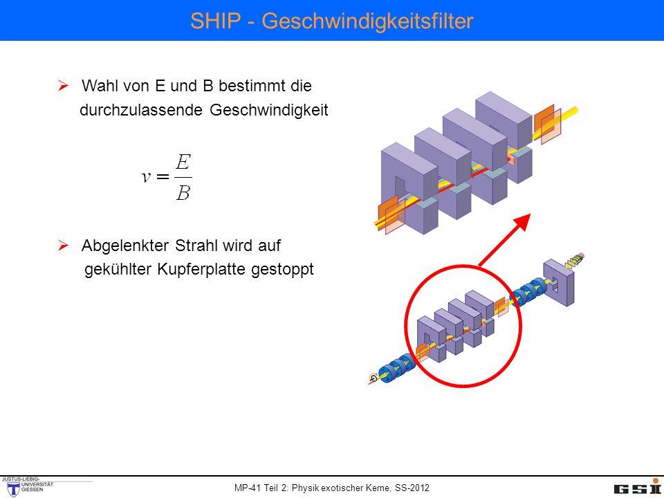 MP-41 Teil 2: Physik exotischer Kerne, SS-2012 SHIP - Geschwindigkeitsfilter Wahl von E und B bestimmt die durchzulassende Geschwindigkeit Abgelenkter Strahl wird auf gekühlter Kupferplatte gestoppt