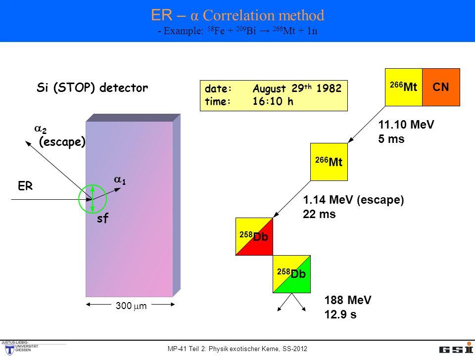 MP-41 Teil 2: Physik exotischer Kerne, SS-2012 ER – α Correlation method - Example: 58 Fe + 209 Bi 266 Mt + 1n 266 MtCN 266 Mt 258 Db 11.10 MeV 5 ms 1.14 MeV (escape) 22 ms 188 MeV 12.9 s date:August 29 th 1982 time:16:10 h ER 1 2 (escape) sf Si (STOP) detector 300 m
