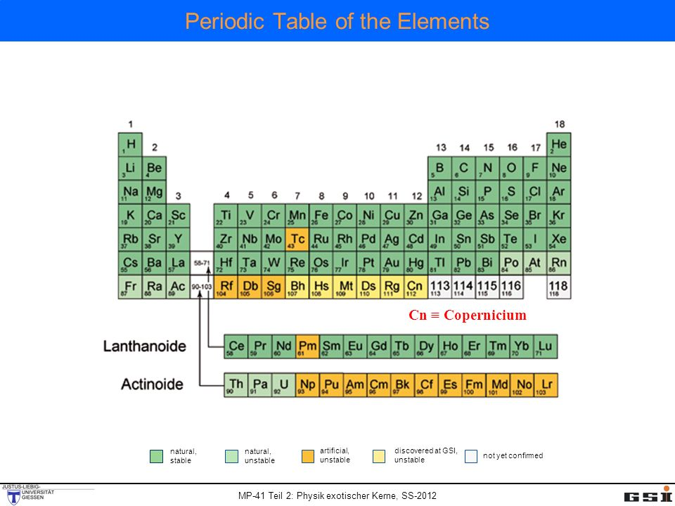 MP-41 Teil 2: Physik exotischer Kerne, SS-2012 Periodic Table of the Elements natural, stable artificial, unstable natural, unstable discovered at GSI