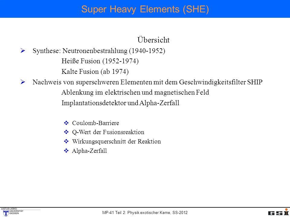 MP-41 Teil 2: Physik exotischer Kerne, SS-2012 Super Heavy Elements (SHE) Übersicht Synthese: Neutronenbestrahlung (1940-1952) Heiße Fusion (1952-1974) Kalte Fusion (ab 1974) Nachweis von superschweren Elementen mit dem Geschwindigkeitsfilter SHIP Ablenkung im elektrischen und magnetischen Feld Implantationsdetektor und Alpha-Zerfall Coulomb-Barriere Q-Wert der Fusionsreaktion Wirkungsquerschnitt der Reaktion Alpha-Zerfall