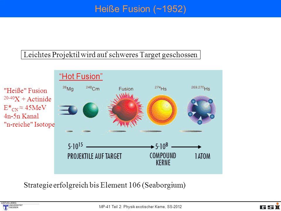 MP-41 Teil 2: Physik exotischer Kerne, SS-2012 Heiße Fusion (~1952) Leichtes Projektil wird auf schweres Target geschossen Strategie erfolgreich bis Element 106 (Seaborgium) Heiße Fusion 20-40 X + Actinide E* CN 45MeV 4n-5n Kanal n-reiche Isotope Hot Fusion