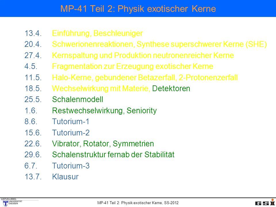 MP-41 Teil 2: Physik exotischer Kerne, SS-2012 Die drei wichtigsten Wechselwirkungsmechanismen