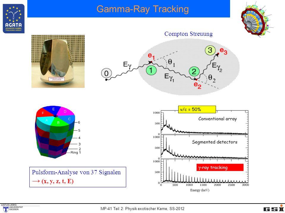 MP-41 Teil 2: Physik exotischer Kerne, SS-2012 Gamma-Ray Tracking Compton Streuung Pulsform-Analyse von 37 Signalen (x, y, z, t, E)