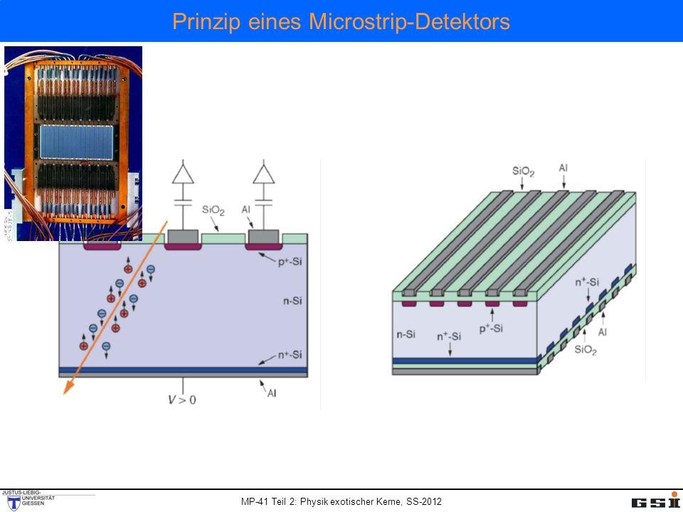 MP-41 Teil 2: Physik exotischer Kerne, SS-2012 Prinzip eines Microstrip-Detektors