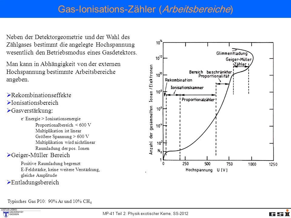 MP-41 Teil 2: Physik exotischer Kerne, SS-2012 Gas-Ionisations-Z ähler (Arbeitsbereiche) Neben der Detektorgeometrie und der Wahl des Zählgases bestim