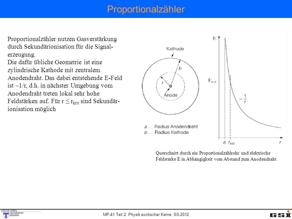 MP-41 Teil 2: Physik exotischer Kerne, SS-2012 Proportionalz ähler Proportionalzähler nutzen Gasverstärkung durch Sekundärionisation für die Signal- e