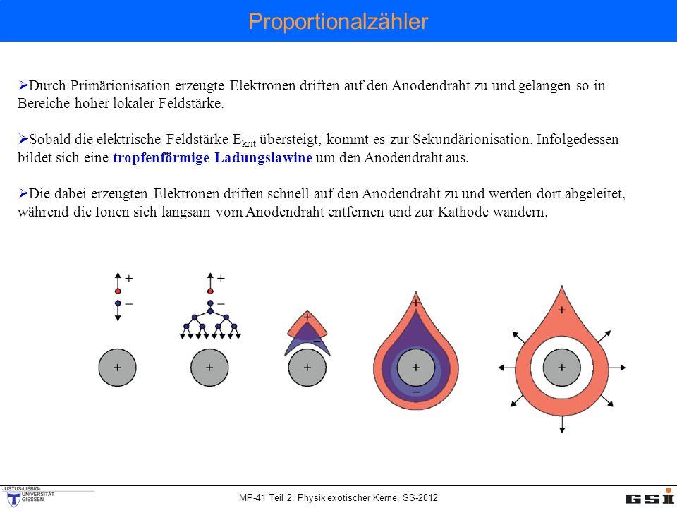 MP-41 Teil 2: Physik exotischer Kerne, SS-2012 Proportionalz ähler Durch Primärionisation erzeugte Elektronen driften auf den Anodendraht zu und gelan