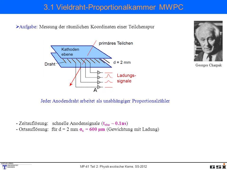 MP-41 Teil 2: Physik exotischer Kerne, SS-2012 3.1 Vieldraht-Proportionalkammer MWPC Georges Charpak Aufgabe: Messung der räumlichen Koordinaten einer