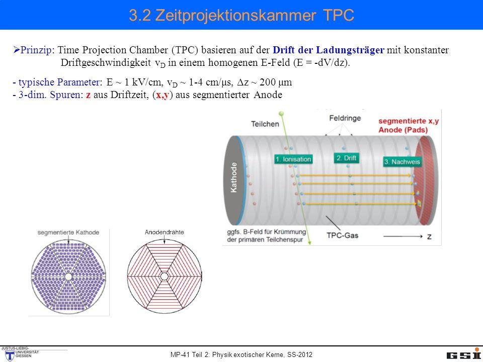 MP-41 Teil 2: Physik exotischer Kerne, SS-2012 3.2 Zeitprojektionskammer TPC Prinzip: Time Projection Chamber (TPC) basieren auf der Drift der Ladungs