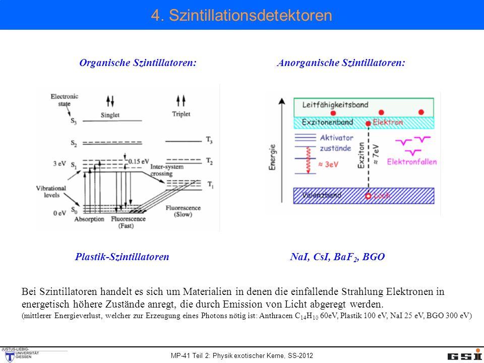 MP-41 Teil 2: Physik exotischer Kerne, SS-2012 4. Szintillationsdetektoren Organische Szintillatoren: Anorganische Szintillatoren: Plastik-Szintillato