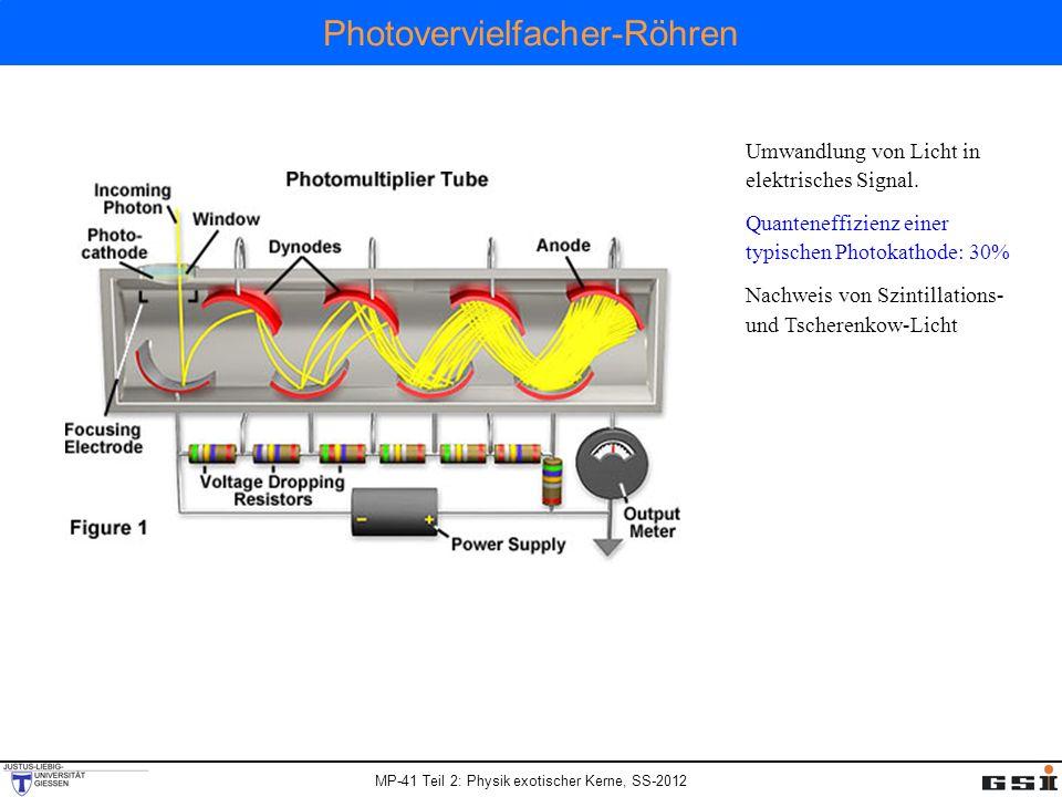 MP-41 Teil 2: Physik exotischer Kerne, SS-2012 Photovervielfacher-Röhren Umwandlung von Licht in elektrisches Signal. Quanteneffizienz einer typischen