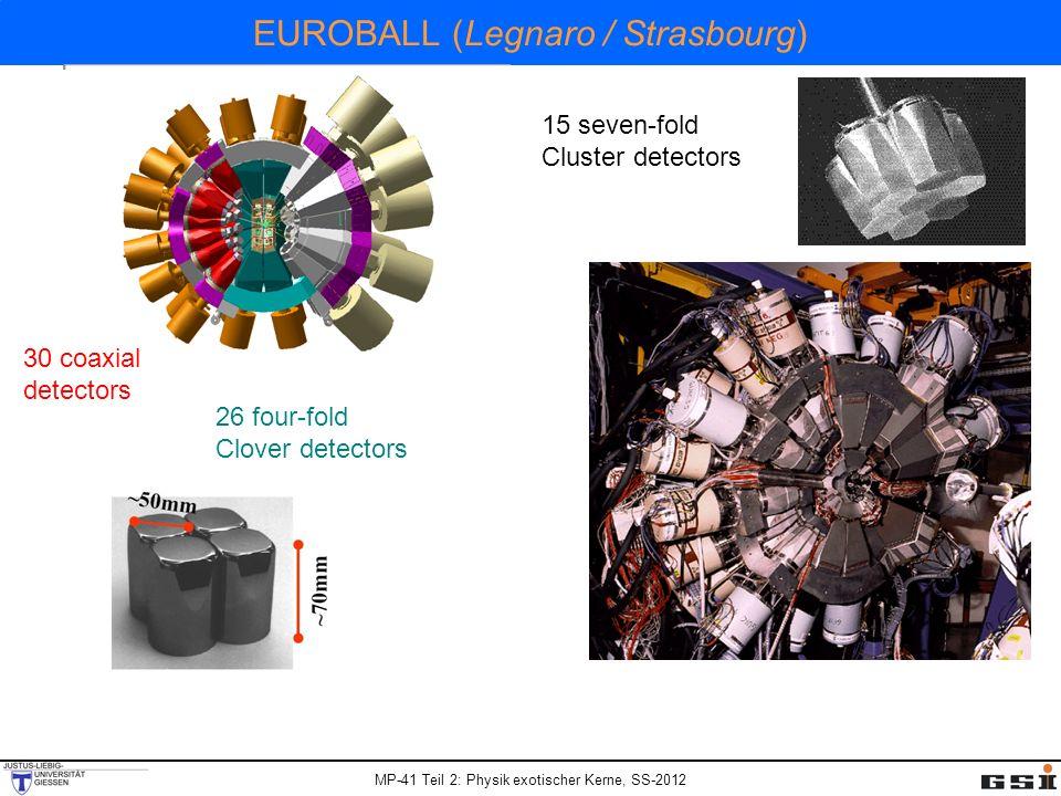 MP-41 Teil 2: Physik exotischer Kerne, SS-2012 Segmentierte Ge-Detektoren zur Zeit in Betrieb RISING EXOGAM MINIBALL SeGA GRAPE 9 seg ×2 xtal 1 seg × 7 xtal 4 seg × 4 xtal 6 seg × 3 xtal 32 seg × 1 xtal