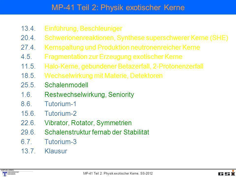 MP-41 Teil 2: Physik exotischer Kerne, SS-2012 Form des zentralen Nukleon-Nukleon Potenzials m(π) 140 MeV/c 2 m(σ) 500-600 MeV/c 2 m(ω) 784 MeV/c 2 Yukawa Potenzial: