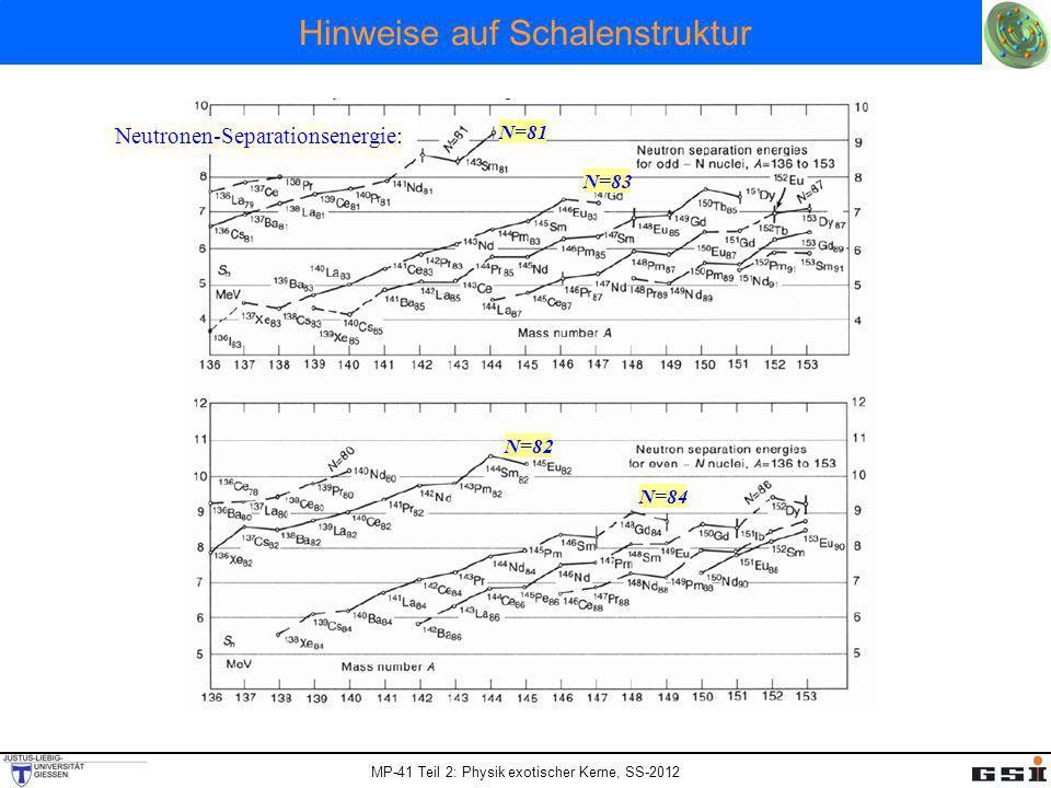 MP-41 Teil 2: Physik exotischer Kerne, SS-2012 Hinweise auf Schalenstruktur Neutronen-Separationsenergie: N=81 N=83 N=82 N=84