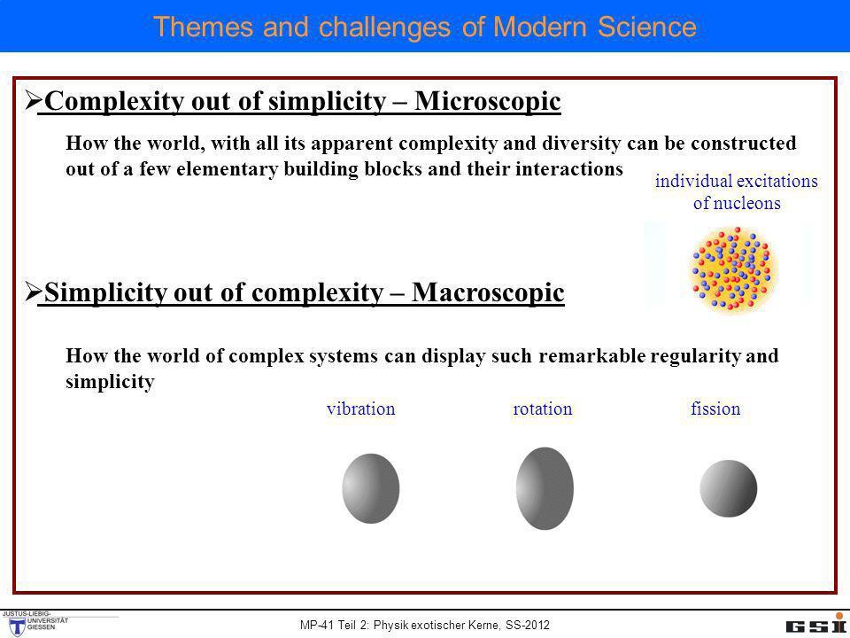 MP-41 Teil 2: Physik exotischer Kerne, SS-2012 Hinweise auf Schalenstruktur Neutronen-Separationsenergie: