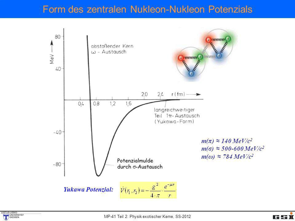 MP-41 Teil 2: Physik exotischer Kerne, SS-2012 Form des zentralen Nukleon-Nukleon Potenzials m(π) 140 MeV/c 2 m(σ) 500-600 MeV/c 2 m(ω) 784 MeV/c 2 Yu