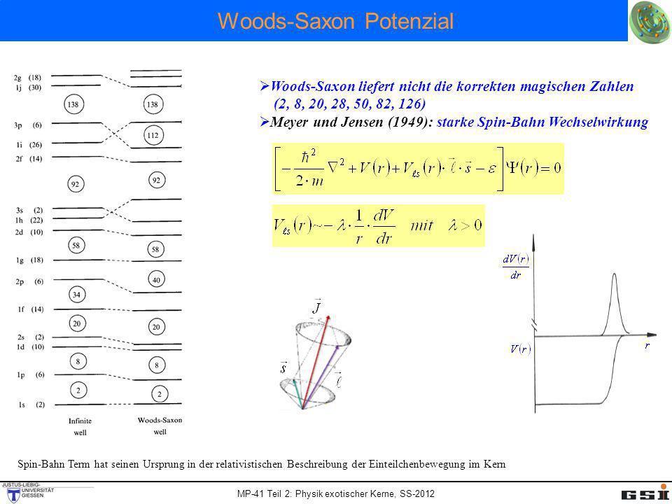 MP-41 Teil 2: Physik exotischer Kerne, SS-2012 Woods-Saxon Potenzial Woods-Saxon liefert nicht die korrekten magischen Zahlen (2, 8, 20, 28, 50, 82, 1