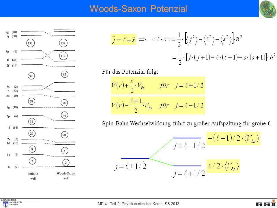 MP-41 Teil 2: Physik exotischer Kerne, SS-2012 Woods-Saxon Potenzial Für das Potenzial folgt: Spin-Bahn Wechselwirkung führt zu großer Aufspaltung für
