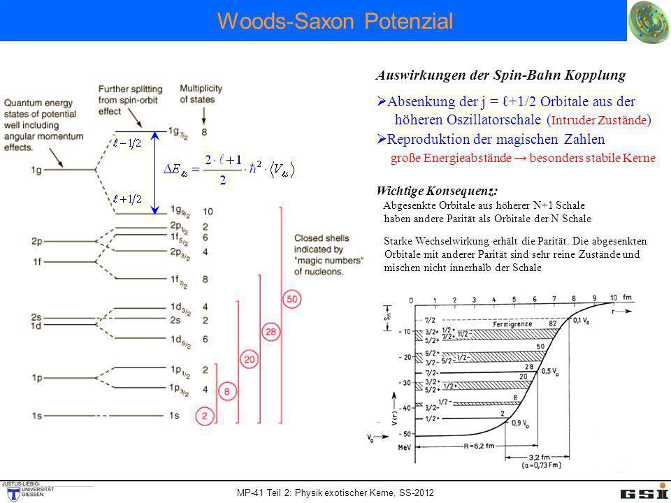 MP-41 Teil 2: Physik exotischer Kerne, SS-2012 Woods-Saxon Potenzial Auswirkungen der Spin-Bahn Kopplung Absenkung der j = +1/2 Orbitale aus der höher