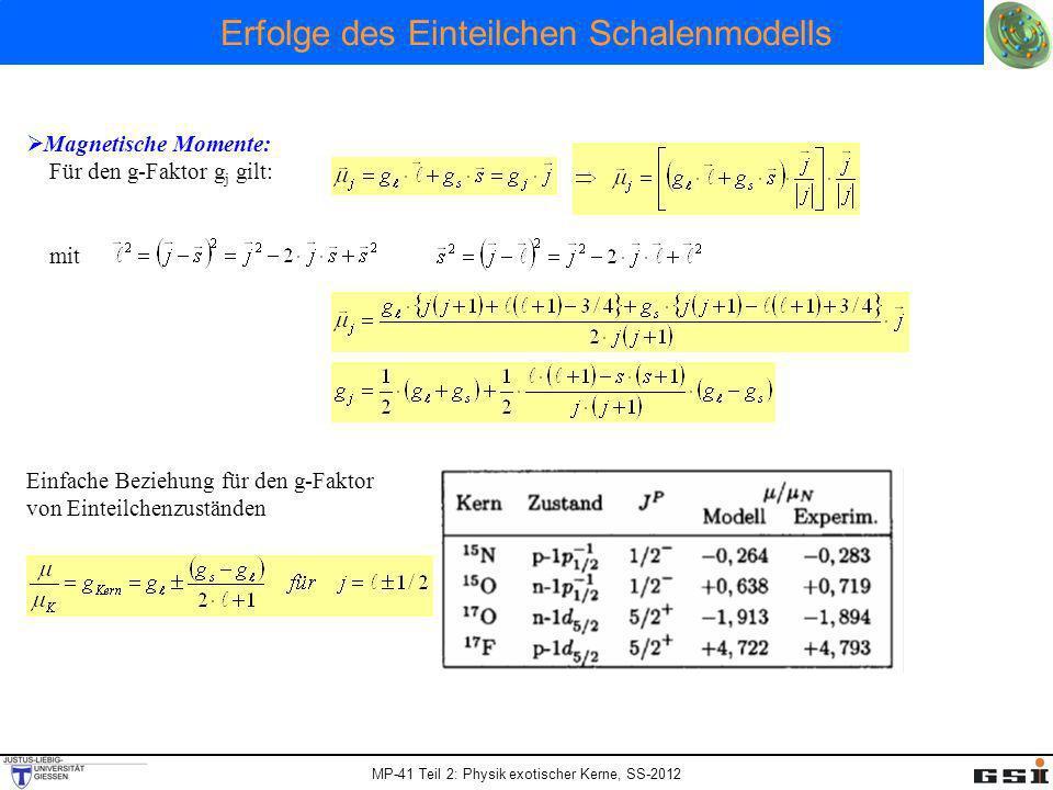 MP-41 Teil 2: Physik exotischer Kerne, SS-2012 Erfolge des Einteilchen Schalenmodells Magnetische Momente: Für den g-Faktor g j gilt: mit Einfache Bez