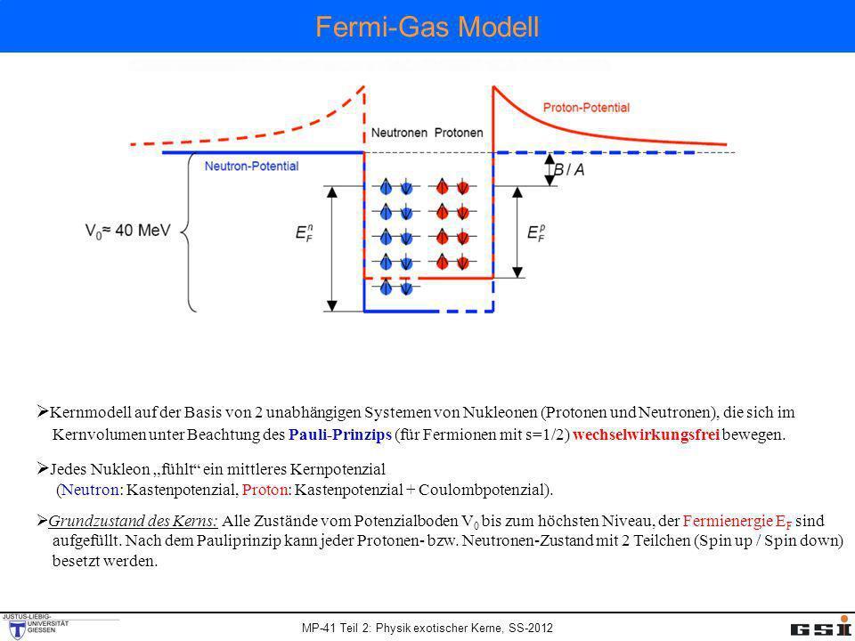MP-41 Teil 2: Physik exotischer Kerne, SS-2012 Fermi-Gas Modell Die abstoßende Coulombkraft verringert die Potenzialtiefe für Protonen.