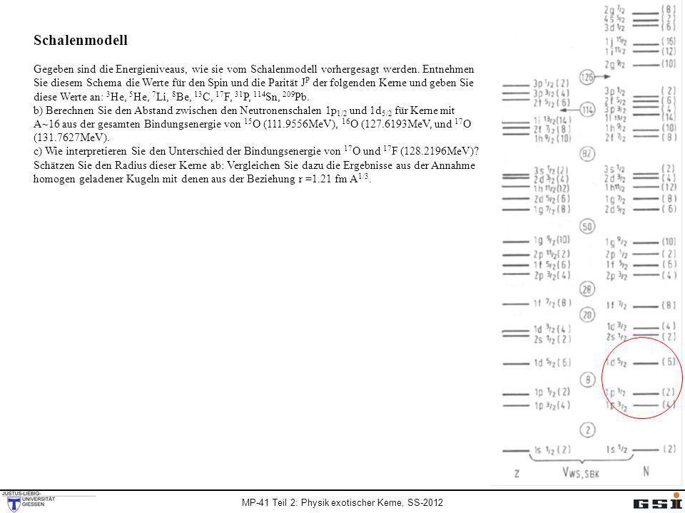 MP-41 Teil 2: Physik exotischer Kerne, SS-2012 Schalenmodell Gegeben sind die Energieniveaus, wie sie vom Schalenmodell vorhergesagt werden. Entnehmen