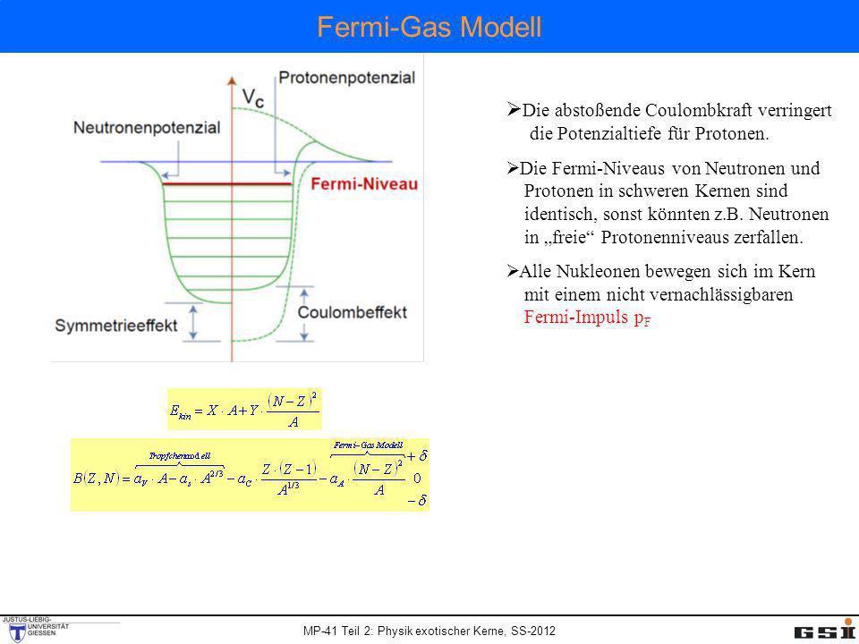 MP-41 Teil 2: Physik exotischer Kerne, SS-2012 Woods-Saxon Potenzial Auswirkungen der Spin-Bahn Kopplung Absenkung der j = +1/2 Orbitale aus der höheren Oszillatorschale ( Intruder Zustände ) Reproduktion der magischen Zahlen große Energieabstände besonders stabile Kerne Wichtige Konsequenz: Abgesenkte Orbitale aus höherer N+1 Schale haben andere Parität als Orbitale der N Schale Starke Wechselwirkung erhält die Parität.