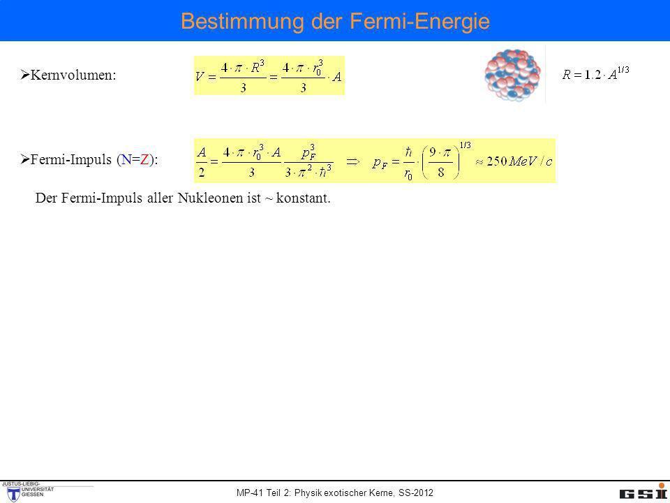 MP-41 Teil 2: Physik exotischer Kerne, SS-2012 Bestimmung der Fermi-Energie Kernvolumen: Fermi-Impuls (N=Z): Der Fermi-Impuls aller Nukleonen ist ~ ko