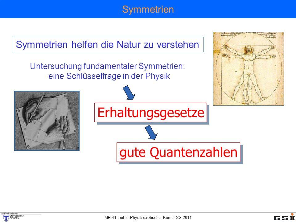 MP-41 Teil 2: Physik exotischer Kerne, SS-2011 Symmetrien Untersuchung fundamentaler Symmetrien: eine Schlüsselfrage in der Physik Symmetrien helfen d